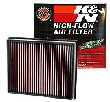 K&N 33-5000 Tauschluftfilter