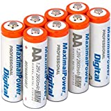Maximal Power AA4B-2900X2 8-Pieces AA 2900mAh Ni-MH Rechargeable Batteries