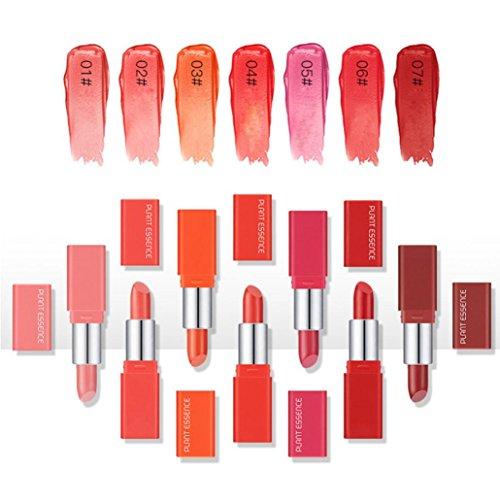 IGEMY 7 Tage Lippenstift Matte Mini Set Box (Multi)