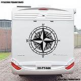 Pegatina Promotion Kompass Aufkleber Größe 60 cm für Wohnmobil Wohnwagen Womo WOWA Caravan Lustige Sprüche Lustiger Spruch