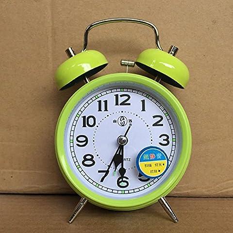Cunclock Die große Glocke Alarm und kreativen Studenten Retro minimalistischen Persönlichkeit anormale Leuchtende Mute elektronische Nachtmodus der Uhr 3,5 Kunststoff Eisenglocke