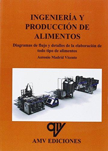 Ingeniería y producción de alimentos