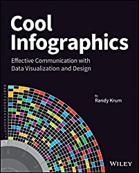 Make information memorable with creative visual design techniques Research shows that visual information is more quickly and easily understood, and much more likely to be remembered. This innovative book presents the design process and the best softw...