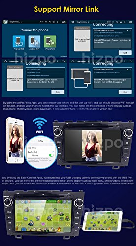 Android 7 1 in Dash GPS DVD Player for Honda CRV Auto Radio