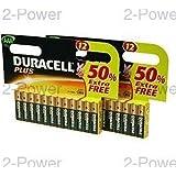 Duracell Plus MN2400 - battery - AAA - Alkaline x 24(MN2400-X24)
