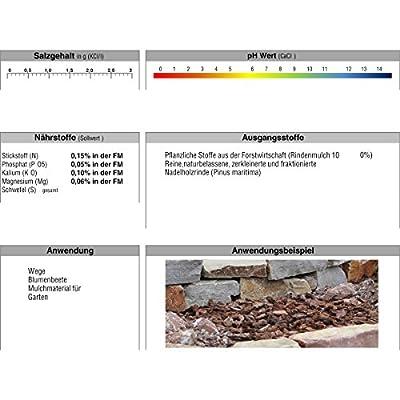 BODENGOLD Premium Pinienrinde 39x 60 l = 2340 Liter Dekomulch 7-15 mm von BODENGOLD Premium - Du und dein Garten