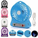 #7: Famous Quality® Portable Rechargeable LED Fan Air Cooler Mini Operated Desk USB 18650 Battery Operated Clip Cooling 3-Mode Fan, Small Personal USB or Battery Powered Fan, Rechargeable by NetBook, PC, 360 Degree Rotation, Powerful Wind for Baby Stroller, Outdoor Activity, Car, Gym, Office, (Assorted Colors)