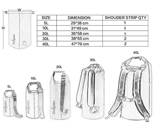 Wasserfester Packsack mit Handyhülle im Test & Preis-Leistungsvergleich - 3