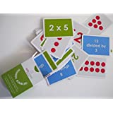 Number Rumbler, fun family card game that supports maths and times tables