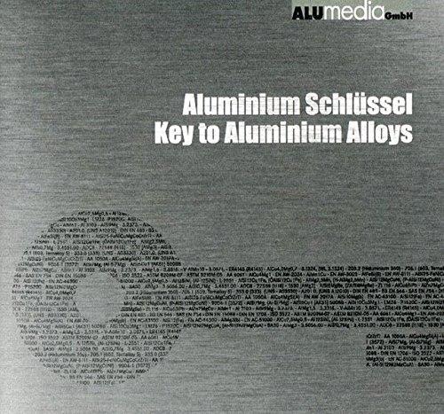 Aluminium Schlüssel (USB-Stick): Deutsch / Englisch