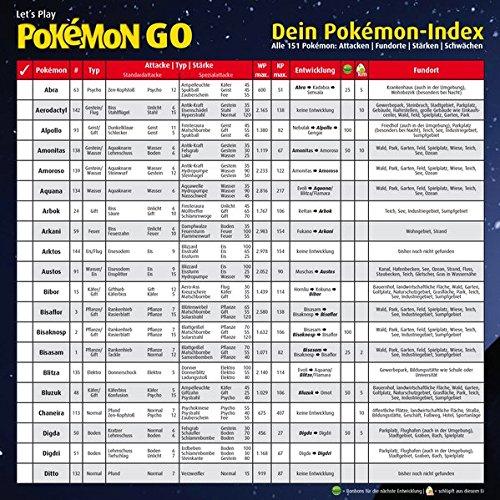 Let's Play Pokémon GO - Dein Pokémon Index - Übersichtskarte (mitp Anwendungen)
