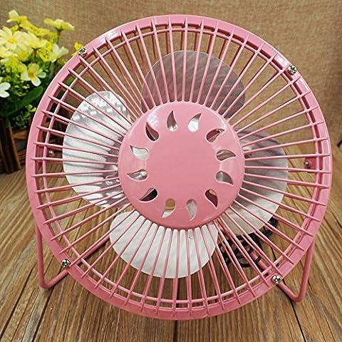 KiKa Monkey Ventilateur de refroidissement de bureau (6 pouces, rose)