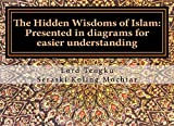 The Hidden Wisdoms of Islam: Presented in diagrams for easier understanding