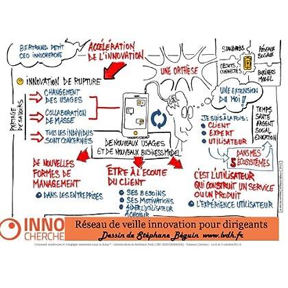 On peut tout réinventer. Comment l'évolution des usages va transformer tous les Business Modéles et tous les modes de management (OPTR t. 1)