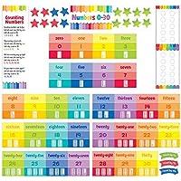 Creative Teaching Prensa pintado paleta Numbers 0–30Mini Bulletin Board, Gr. K-1(0601)
