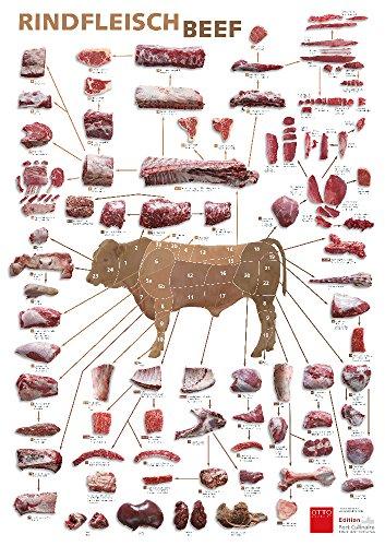 Küchenposter OTTO GOURMET Rindfleisch
