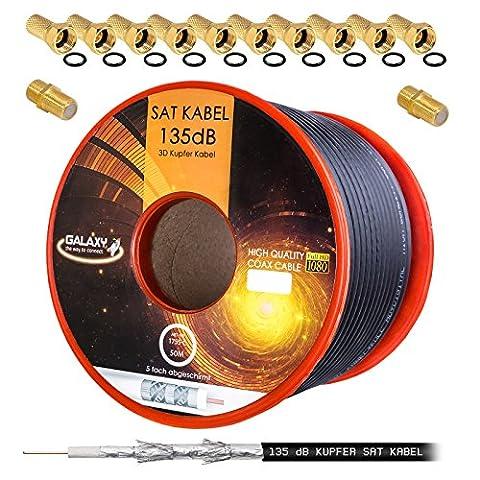 135dB 50m Koaxial SAT Kabel Reines KU Kupfer PRO 5-fach geschirmt Schwarz Black Koax Antennenkabel für DVB-S / S2 DVB-C und DVB-T BK Anlagen + 10x vergoldete F-Stecker UND 2x F-Verbinder Gratis