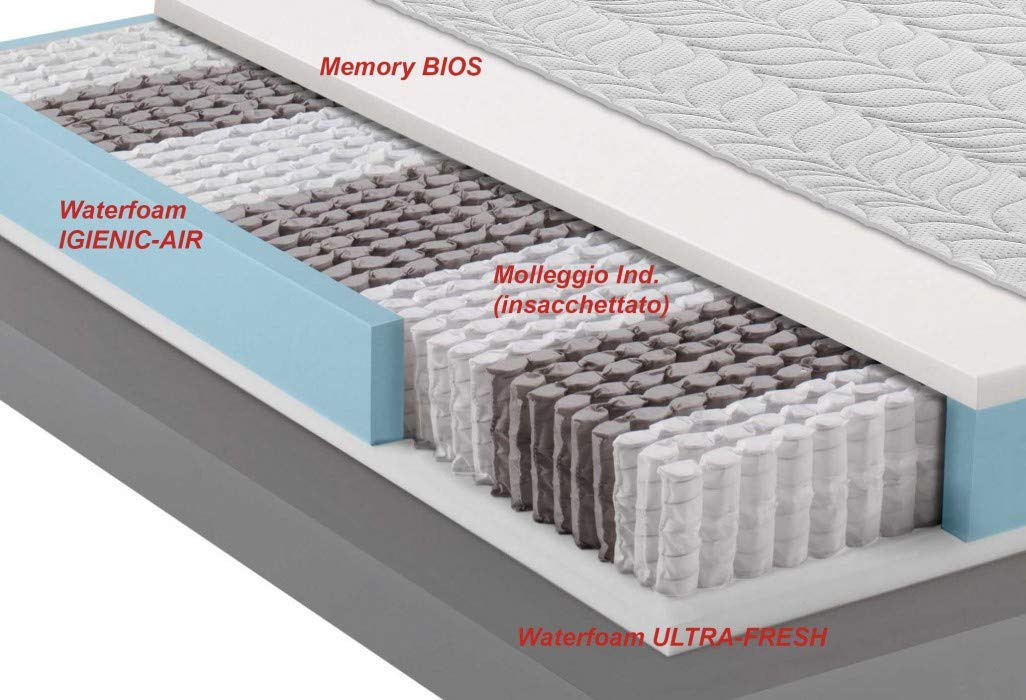 Materasso molle indipendenti memory med biotech med plus