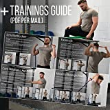 Widerstandsband – Fitnessband – Klimmzughilfe – Widerstandsbänder – Resistance bands – Mobilityband – Widerstands Band für Powerlifting u. Crossfit – Widerstands Bänder für Pull Ups – Fitnessbänder – ATHLETIC AESTHETICS - 4