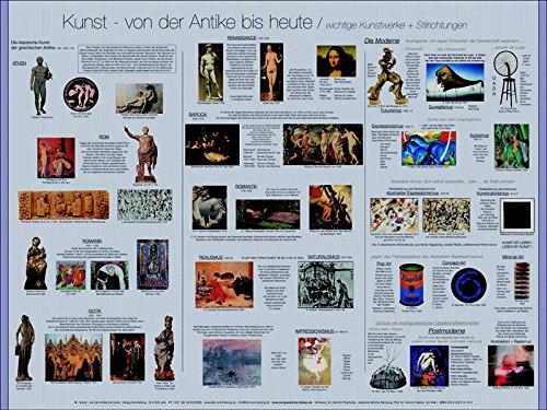 Kunst - von der Antike bis heute: Wichtige Kunstwerke und Stilrichtungen