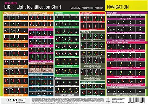 LIC - Light Identification Chart: Übersicht über alle Fahrzeuglichter der SeeSchStrO