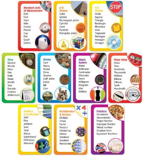 Math Word Banks Bulletin Board (Bulletin Boards) (Bulletin Board Math)