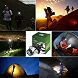 LE Super Bright 20 LED Headlamp Headlight,Battery Powered Helmet Light for Camping, Running, Hiking and Reading,4 Brightness Modes Outdoor Head Torch,3 AAA Batteries Included Bild 6