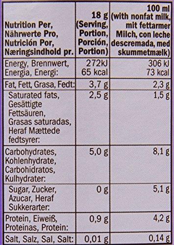 David Rio – Orca Spice Chai, Pappwickeldose (1 x 337 g)