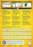 AVERY Zweckform 3679 Universal-Etiketten (A4, Papier matt, 1,000 Etiketten, 97 x 55 mm, 100 Blatt) weiß für AVERY Zweckform 3679 Universal-Etiketten (A4, Papier matt, 1,000 Etiketten, 97 x 55 mm, 100 Blatt) weiß