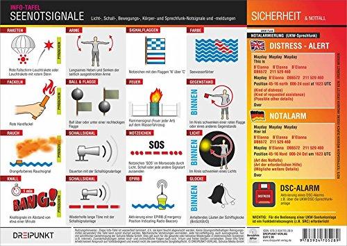 Seenotsignale: Licht,- Bewegungs-, Schall- und Sprechfunk-Notsignale und -meldungen