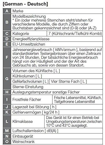 Samsung RS7778FHCWW Side by Side Kühlschrank - 3