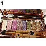 FastDirect 9 Colori Palette Ombretto Glitter Occhi luminosità Estrema Impermeabile Palette Cosmetici Brilla (#1)