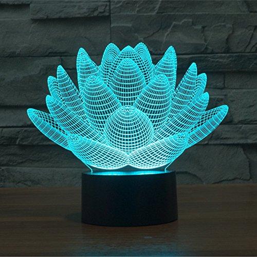 Tisch Sockel Restaurant (Alisable 3D Lampe Lotus Awaken bb-8 Nacht 7 Farbwechsel Best Geschenk Nachtlicht LED Einrichten Schreibtisch Tisch Beleuchtung Home Dekoration Spielzeug)