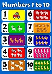 I numeri da 1 a 10 colore blu da parete educativi per - Colore per numeri per i bambini ...