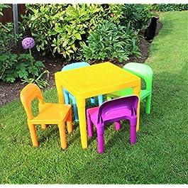Tavoli E Sedie In Plastica Per Bambini.Set Tavolo E Sedie Archivi Faceshopping