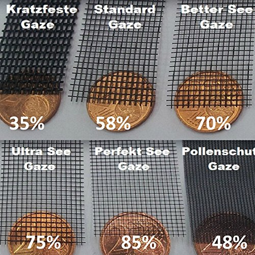 15 00 m meterware katzennetz transparent 35 durchsicht f r katzen und hunde als. Black Bedroom Furniture Sets. Home Design Ideas