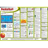 Basketball: Regeln, Abläufe und Maße (NEU 2015)