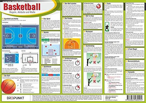Preisvergleich Produktbild Basketball: Regeln, Abläufe und Maße (NEU 2015)