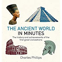 Ancient World in Minutes