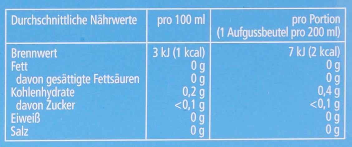 Memer-Kruter-pur-25-Teebeutel-50-g
