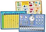mindmemo Lernposter 3er Set Grundschule - Die Uhrzeit + Formen&Körper + 1x1 Mathe - Grundschul Poster - Din A2 PremiumEdition