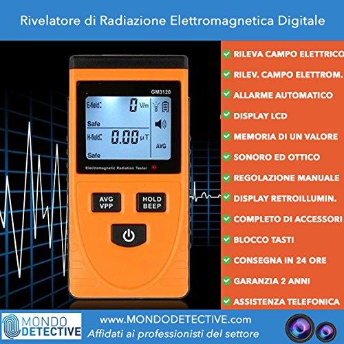 , Medidores de Radiación