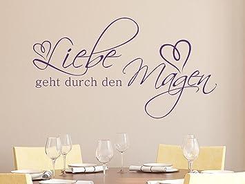 Graz Design 620416_40_070 Wandtattoo Wanddeko für Küche gestalten ...