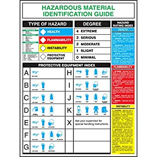 Accuform Signs HTP203 Haz-Mat Poster (English),HAZARDOUS MATERIAL IDENTIFICATION GUIDE, 32