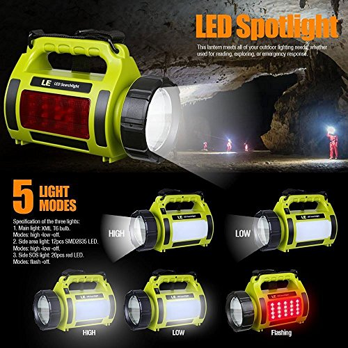 LED Handscheinwerfer wiederaufladbare Akkulampe dimmbar  Abbildung 3