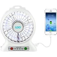 COO Mini ventilateur USB pour bureau et voiture Blanc blanc