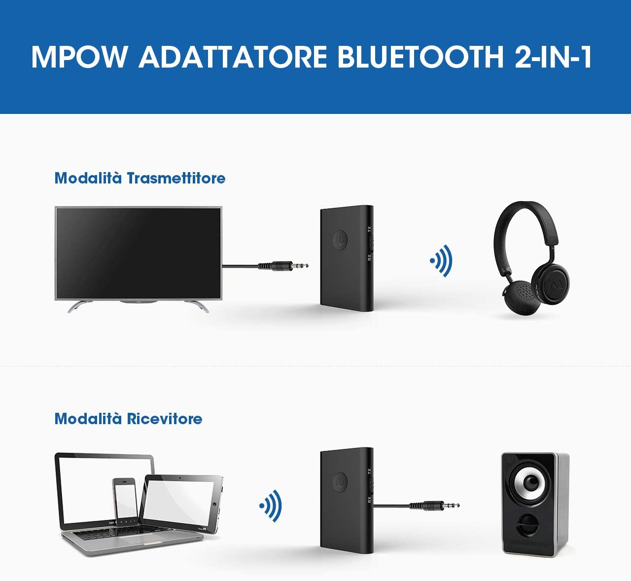 Sistema Stereo AVRCP aptX Auto Connessione Multipunto TM Altoparlanti TV Trasmissione Audio per Cuffie Mpow Trasmettitore e Ricevitore Bluetooth 2-in-1 Wireless 3.5mm Aux Bluetooth A2DP PC