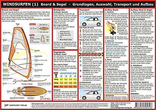 Windsurfen (1): Board & Segel - Grundlagen, Auswahl, Transport und Aufbau