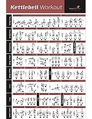 Newme Fitness Kettlebell séance d'entraînement d'exercice Poster laminé–Home Gym haltérophilie Routine–Hiit Workout–développer les muscles et perdre Graisse–Guide de fitness (500mm X 700mm)