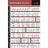 Laminierter Übungsposter zum Aufhängen – Krafttraining-Chart – Muskelaufbau & Muskelspannung